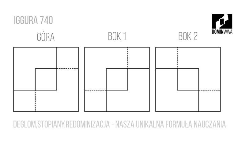 igurra system